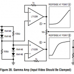 gamma correction circuit