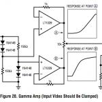 gamma correction circuit
