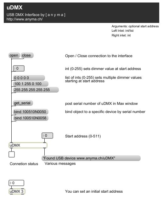 Max MSP Help file