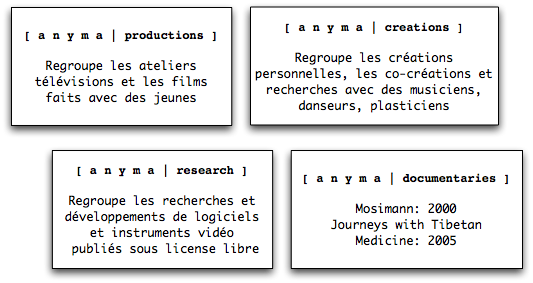 Les 4 secteurs: [ a n y m a | productions ] [ a n y m a | creations ] [ a n y m a | documentaries ] [ a n y m a | research ]